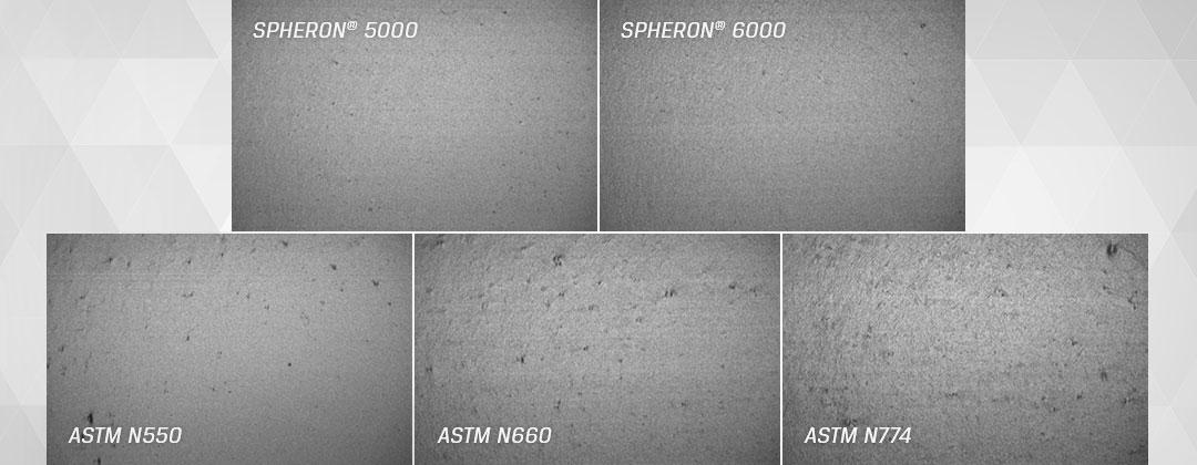 SPHERON solutions versus ASTM products